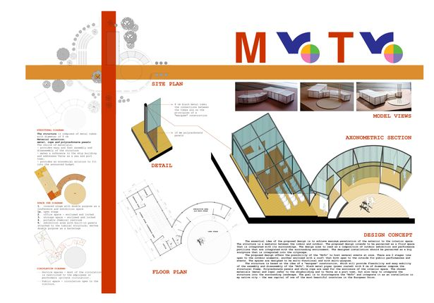 Final Presentation Board, submitted May'17'2012