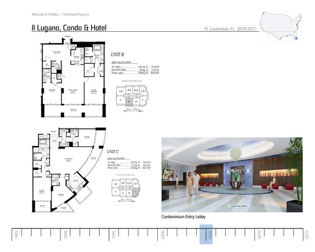 Il Lugano Unit Plan