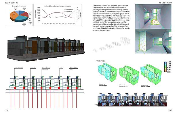 Building Comfort Simulation