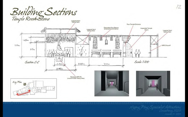 Schematic Design - Temple