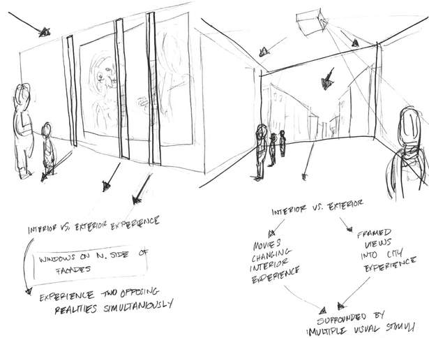 Sketch: interior vs. exterior experience