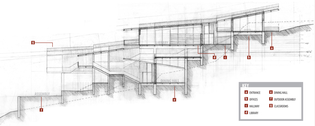 building section (hand-drafted)
