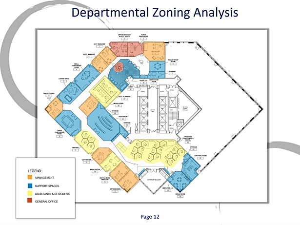 Floor Plan / Departmental Zoning