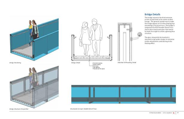 Details: 3 - Bridges