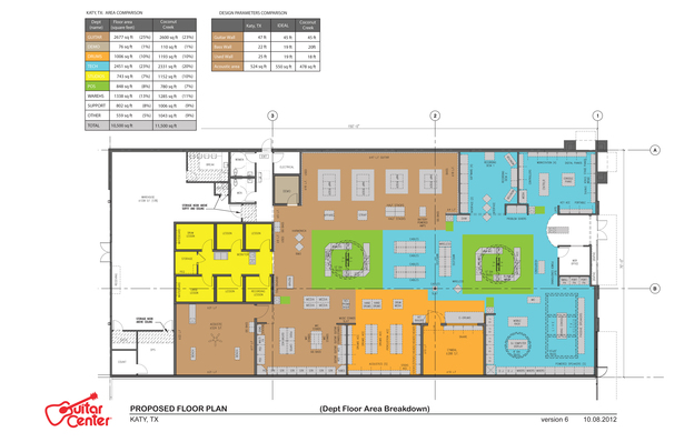 Floor plan of the proposed Guitar Center store showing the space layout and area breakdowns per department within the store. 