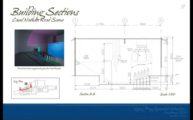 Schematic Design - Cave / Nathan Road Scene