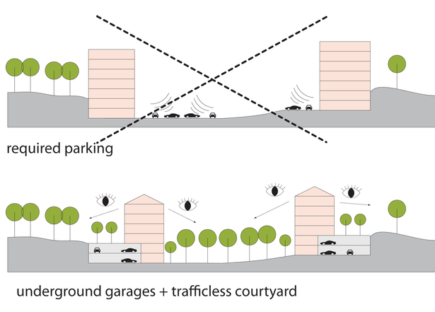 Parking scheme