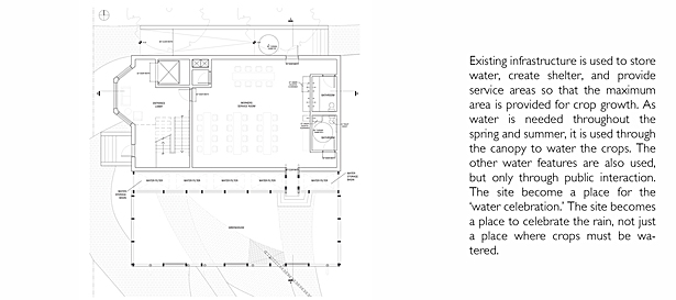 Community House Plan
