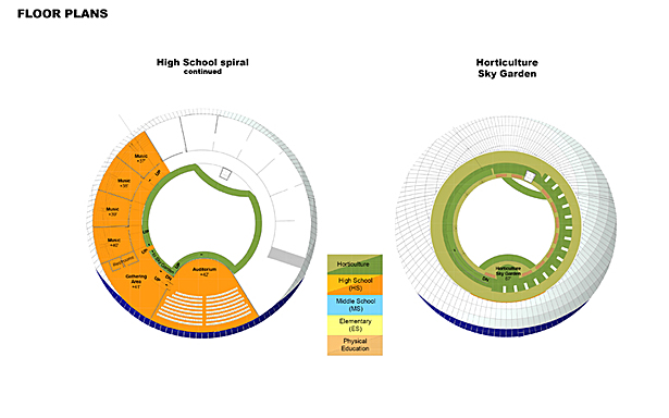 Campus International School proposal, upper High school and Horticulture Sky Garden floor plans.