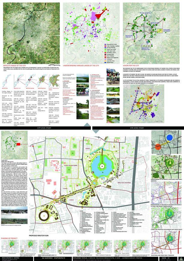 Academic Experience-Ahmedabad City (Indai) 1/2