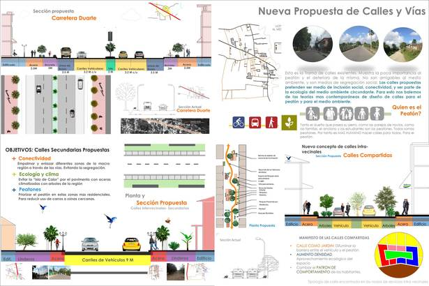 New Streets proposal