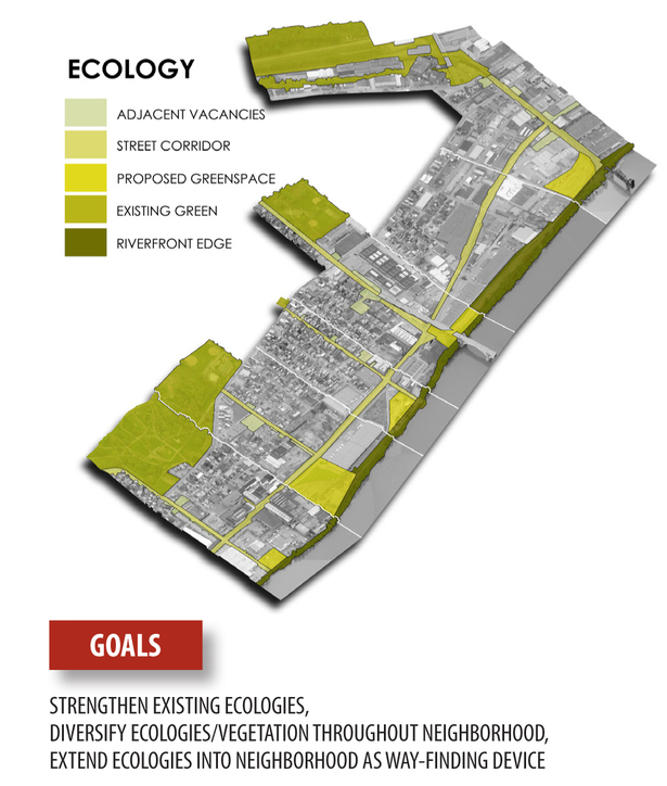 overview of ecology system (BIng Maps, Adobe Photoshop)