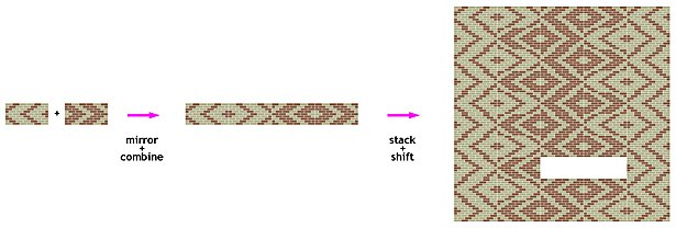 Masonry Pattern Diagram