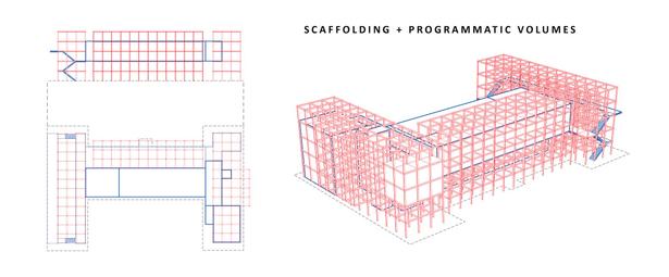 Scaffolding + Programmatic Volumes