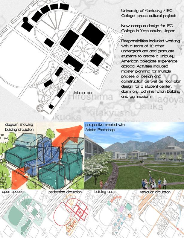 Portfolio Page- IEC College, Yatsushiro, Japan