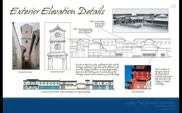 Schematic Design - Exterior Elevation Details
