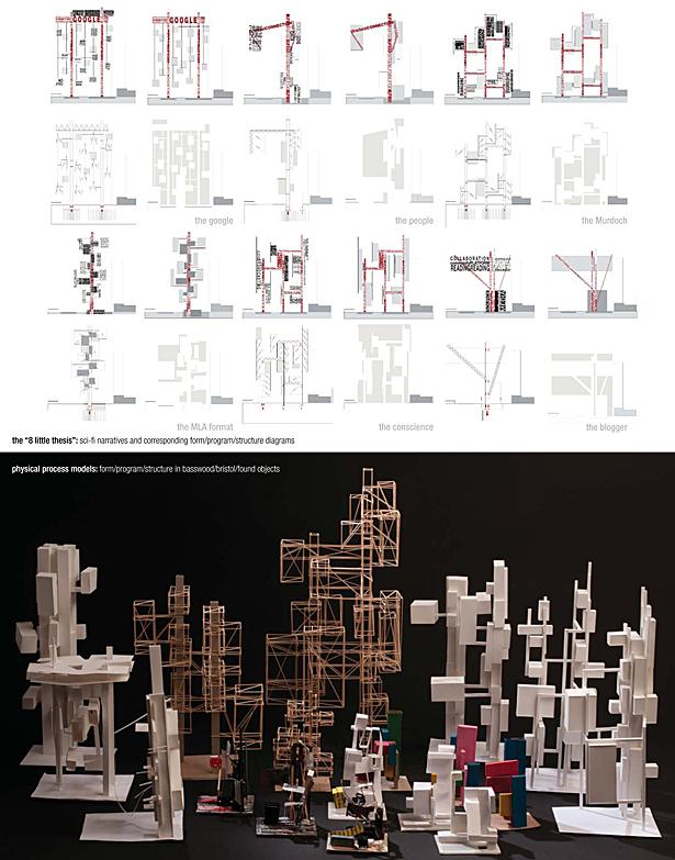 process models and diagrams