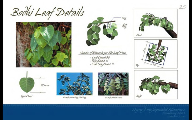 Schematic Design - Bodhi Leaf Details