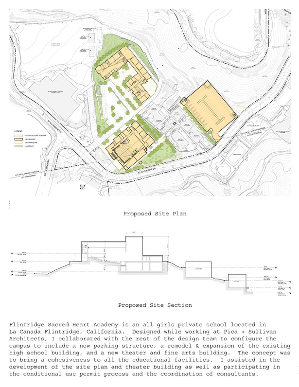 Site Plan and Site Section