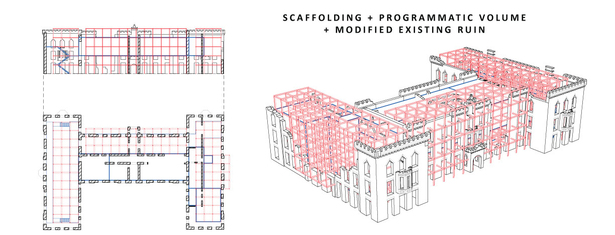 Existing Ruin + Scaffolding + Programmatic Volumes