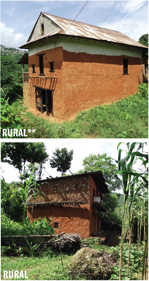 examples of rural building typologies