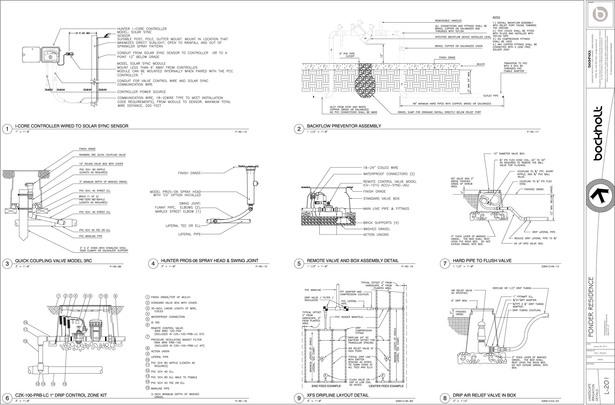 irrigation details 2