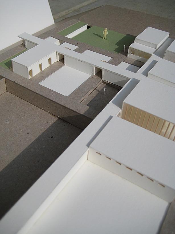 Presentation Model