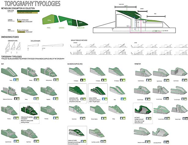 Tianjin Masterplan6
