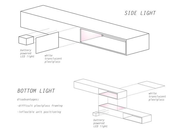 Module w/ Light fixture