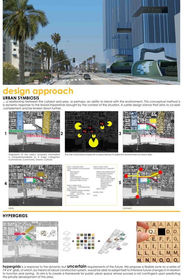Design Approach
