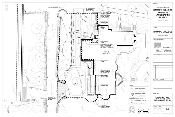 Grading & Drainage Plan