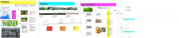 process board