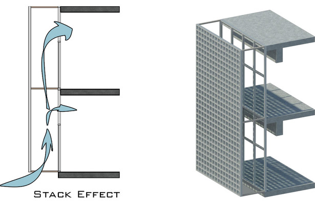 Stack Effect Diagram