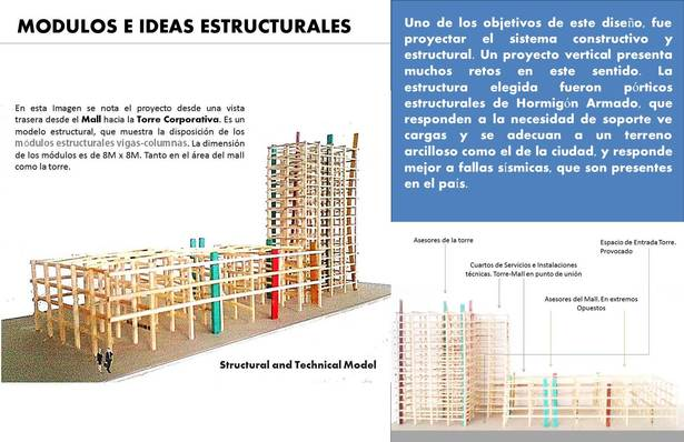 Structural Idea and Mechanical Installations Model