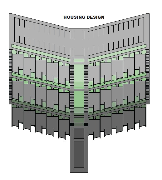 The site plan of the apartment buildings.