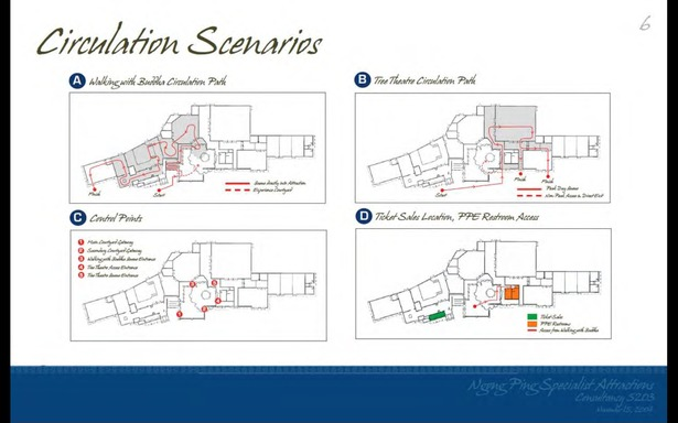 Schematic Design - Circulation Scenarios