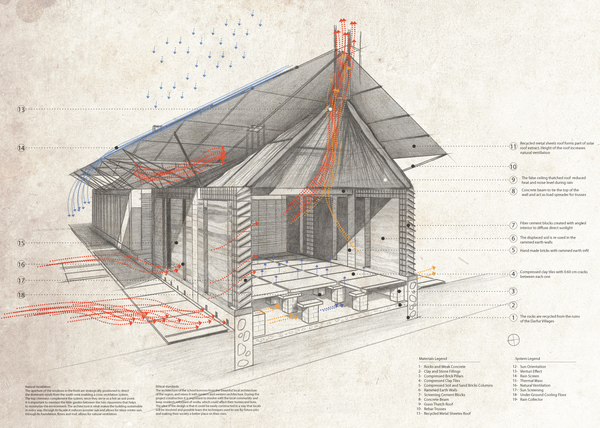 Building As A Teaching Tool Artur Nesterenko Archinect