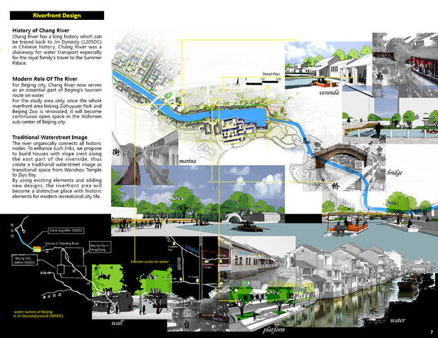 riverfront invisions