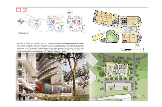 Singapore School Of Medicine (Perkins+Will)