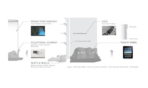 Materials & Solutions