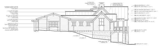 Elevation for the Beck Family