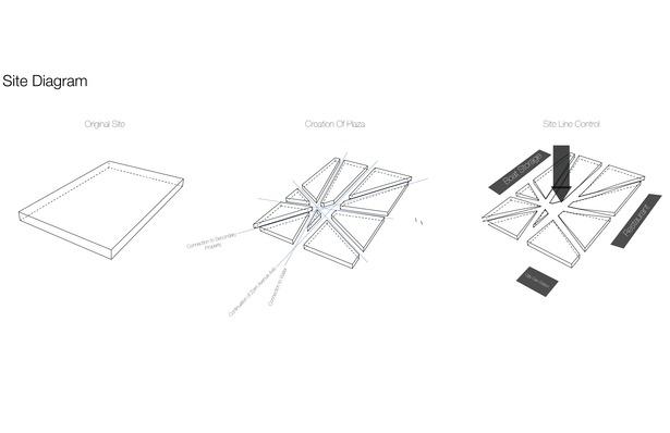 Design Diagram