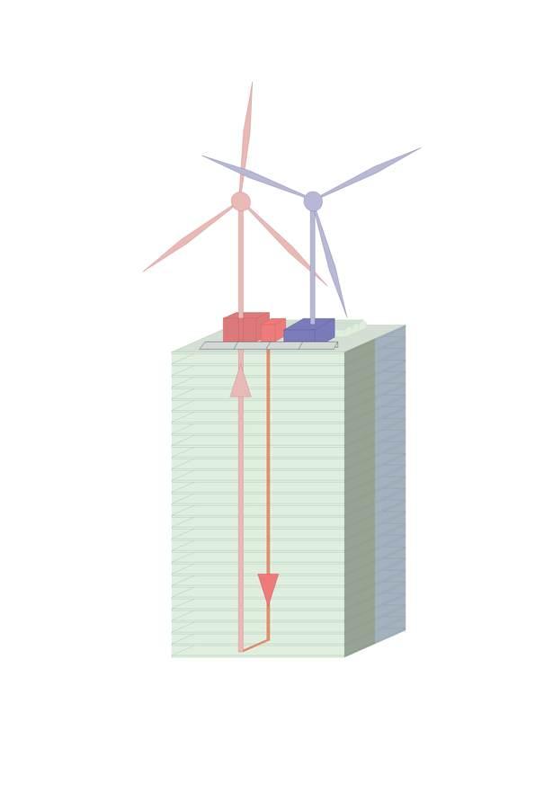 Wind Energy Scheme