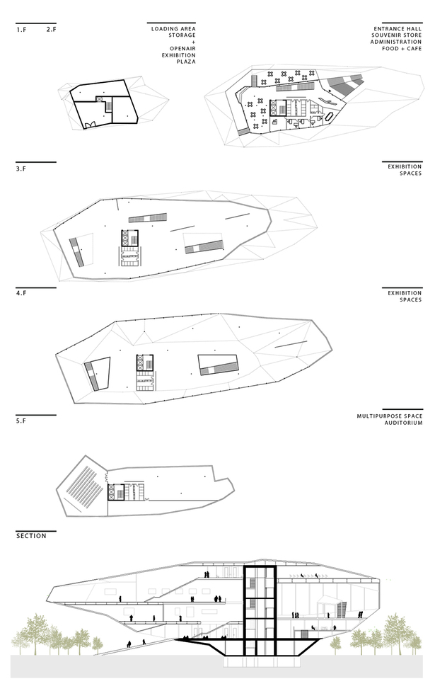 Plan section
