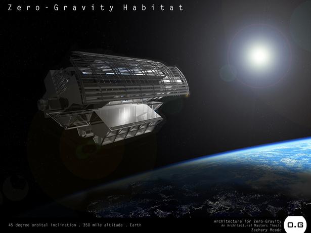 Zero-Gravity Masters Thesis