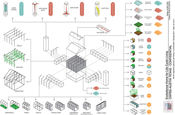 Exploded view of the various parts of the building system