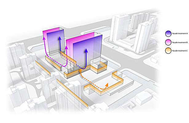 Hotel concept diagram