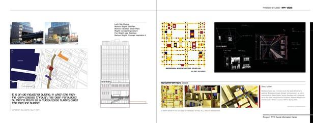 Design Page I- Site & Design Concept Process