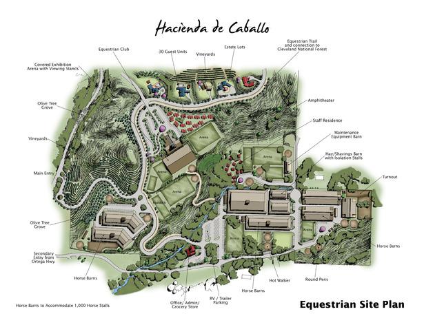 HDC - Equestrian Site Plan