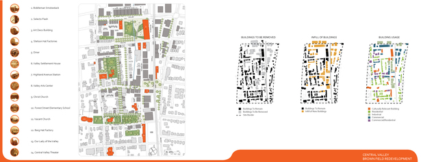Orange Proposed Redevelopment